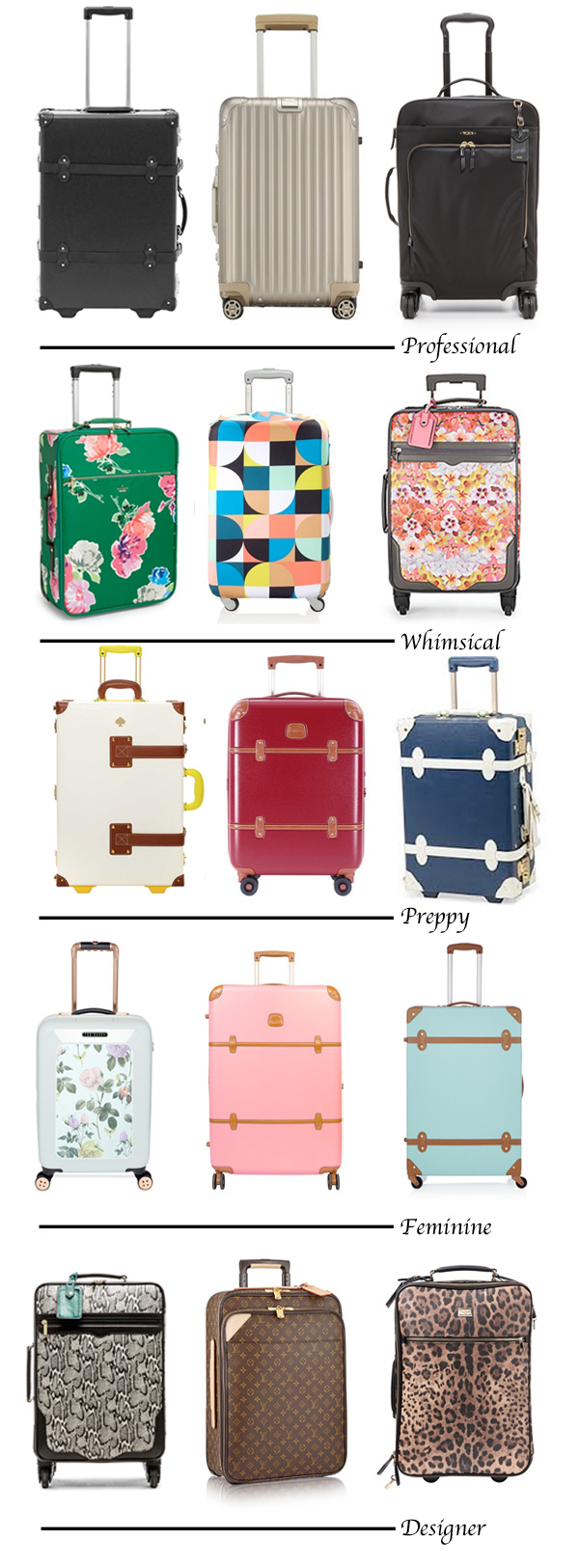 Carry On Luggage for Every Style! | Traveling Chic